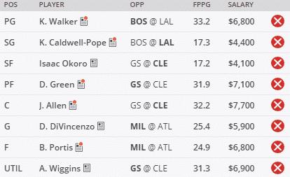 NBA DFS GPP Picks Thursday April 15
