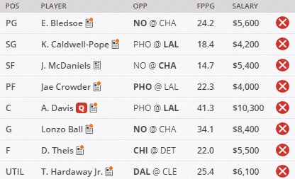NBA DFS GPP Picks Mother's Day 5/9