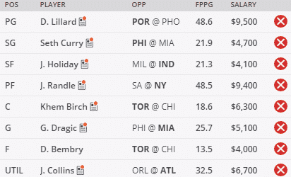 NBA DFS GPP Picks Thursday May 13