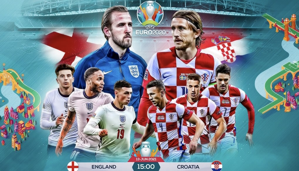 Group Stage Matchday 1 Predictions Part 1 | Euro 2020 (EP 8)
