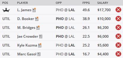 NBA DFS Showdown Picks June 3
