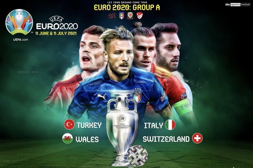 Group A Predictions | Euro 2020 (Ep. 2)