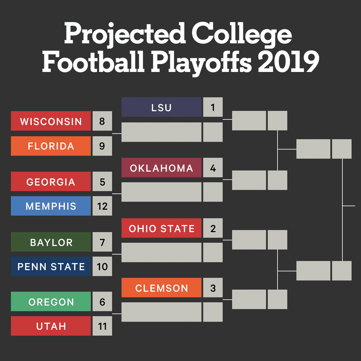12-Team College Football Playoff Would Be Win-Win For Schools And Fans