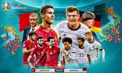 Group Stage Matchday 2 Predictions Part 2 | Euro 2020 (Ep. 11)