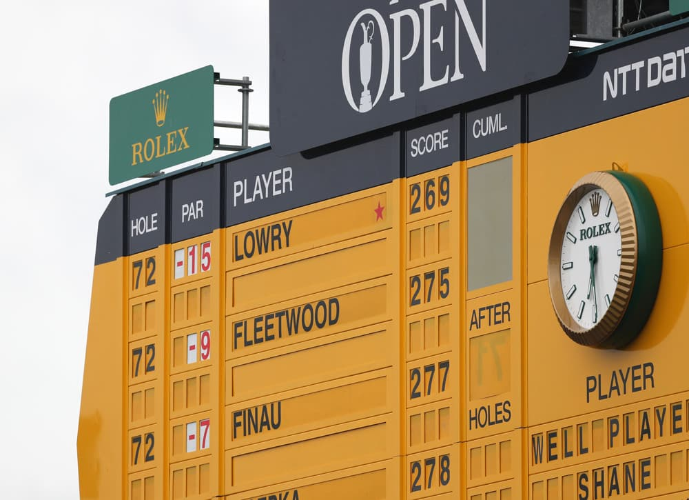 The Open Championship Preview and Betting Strategies