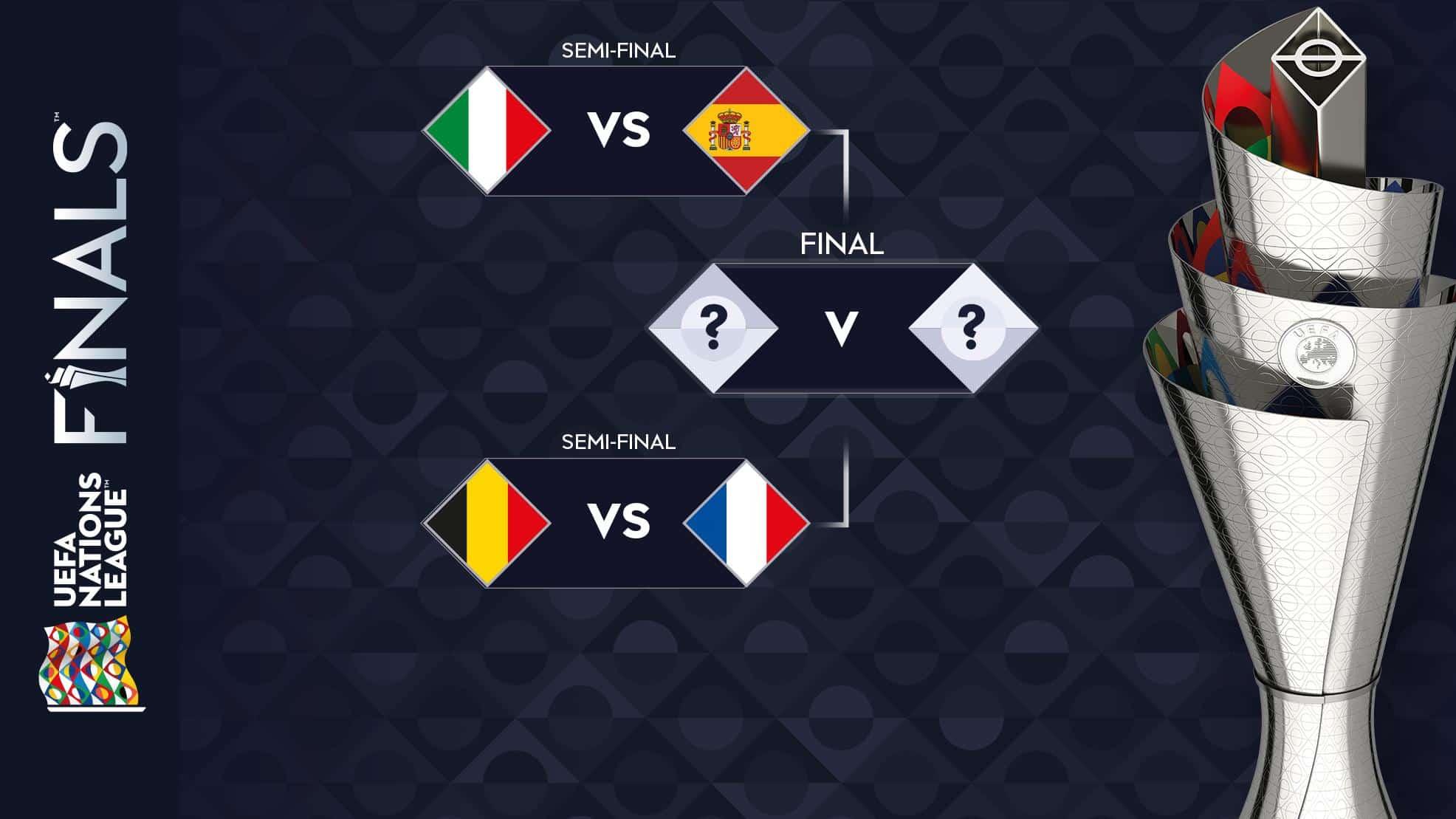 UEFA Nations League Semi-Final Picks   Soccer Gambling Podcast
